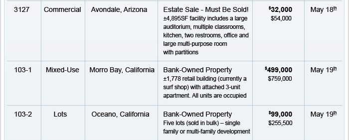 Real estate deals and steals